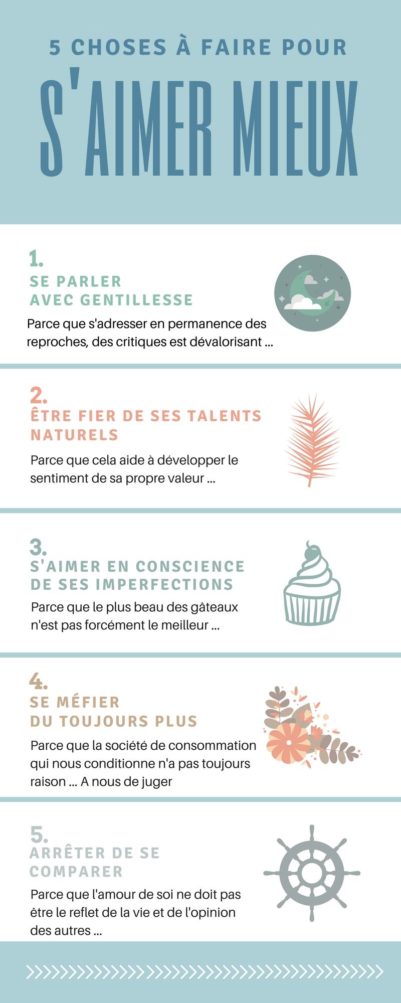 Infographie 5 choses pour meiux s'aimer sur Swanee Rose Le Blog